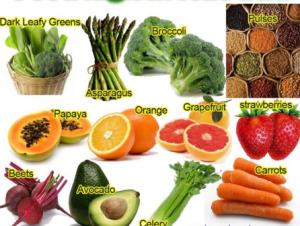 makanan asam folat 3